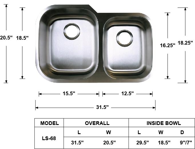 Kitchen Sinks Plano Tx